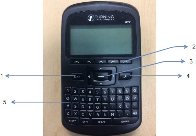 An image of the TurningPoint clicker highlighting the channel button, navigation arrows, confirmation button, and the wrench button.